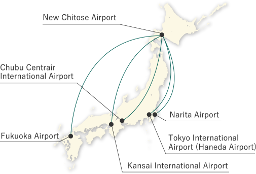Access from each major airport