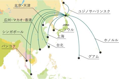 日本へのアクセス